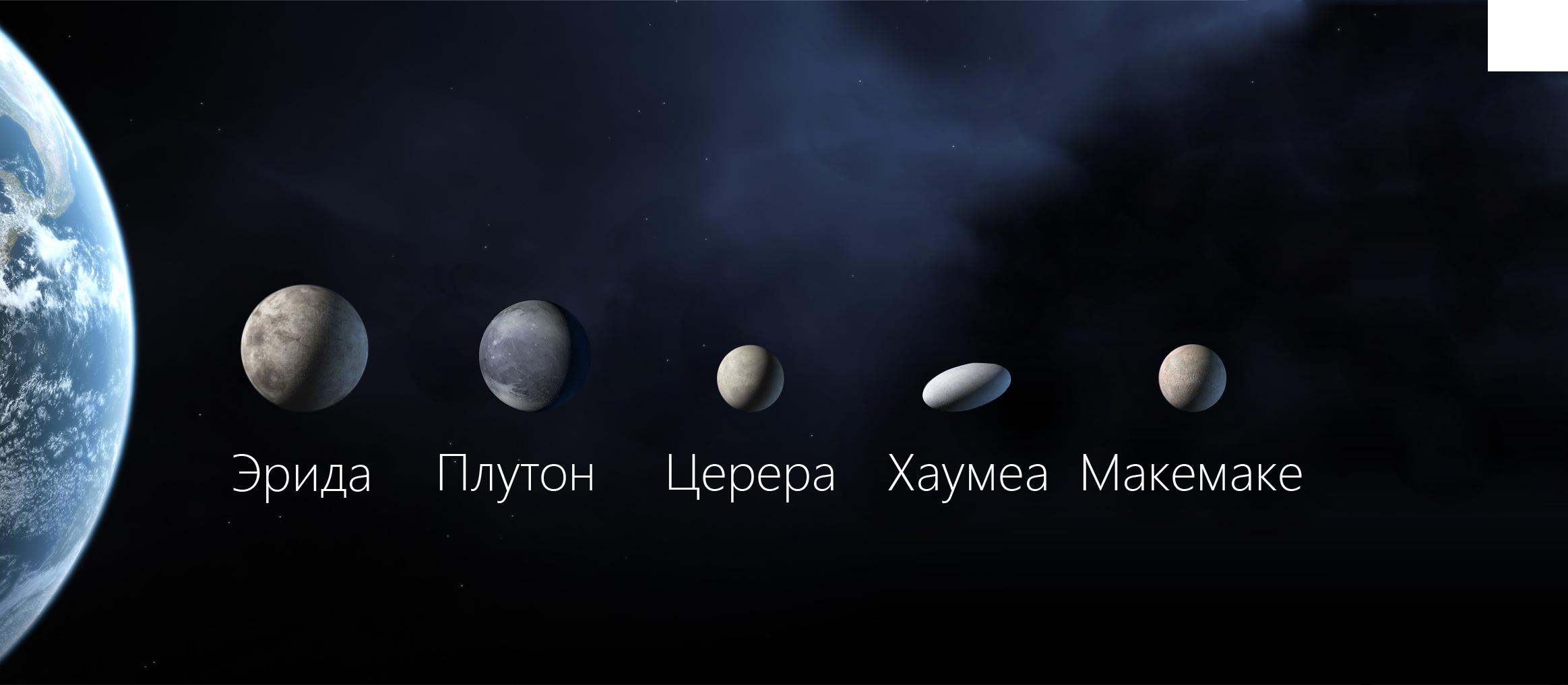 Карликовые планеты в сравнении с Землей