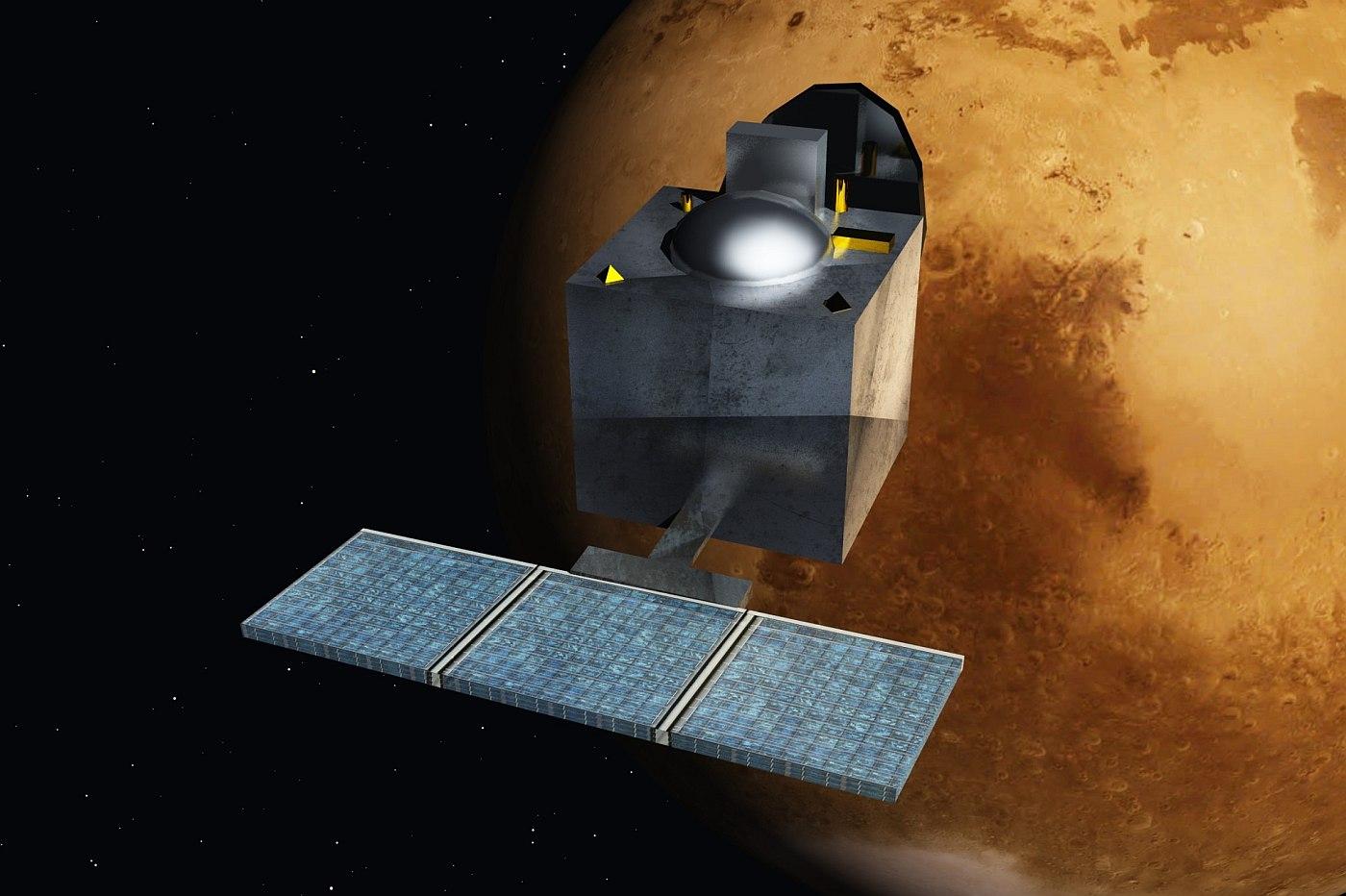 Mangalyaan (Mars Orbiter Mission)